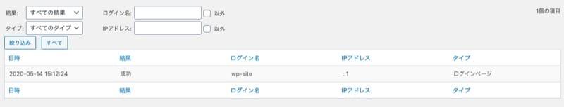 SiteGuard-WP-Plugin-13 WordPress知識
